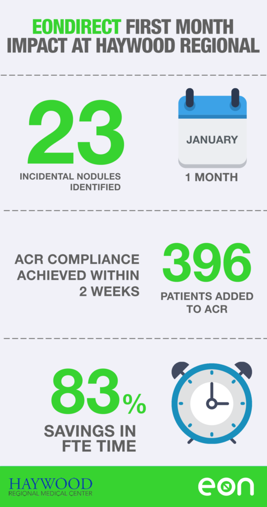 Haywood Regional Medical Center EonDirect lung screening tracking software Case Study